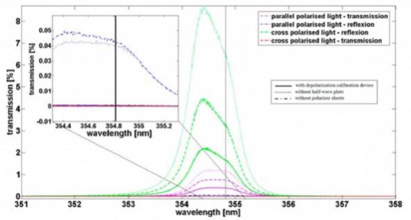 spectro optic7