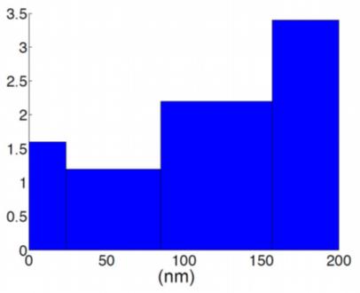 spectro optic9